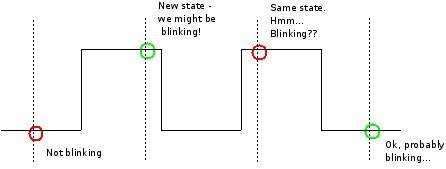 blinking.jpg